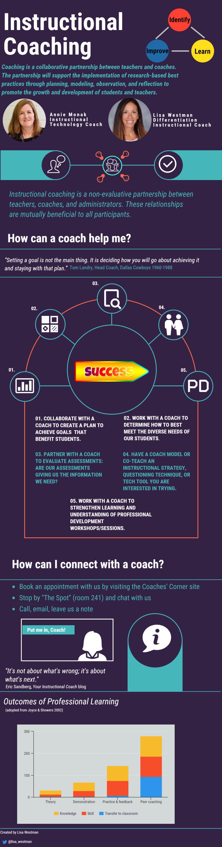 mccracken-ic-infographic