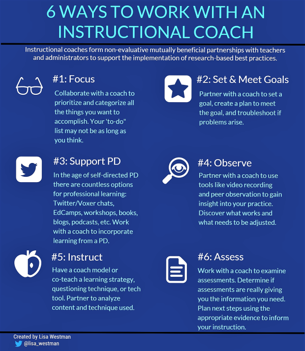 instructional-coaching-infographic-final