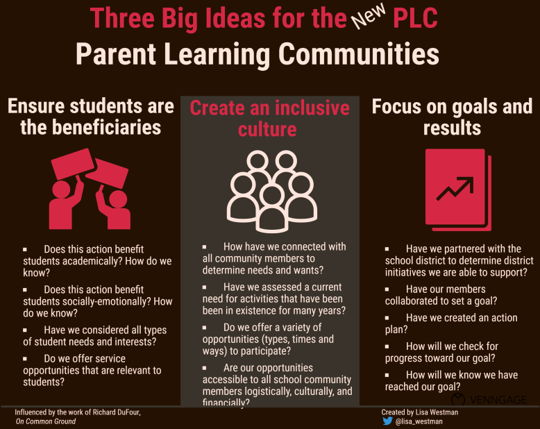 parent-learning-community-graphic